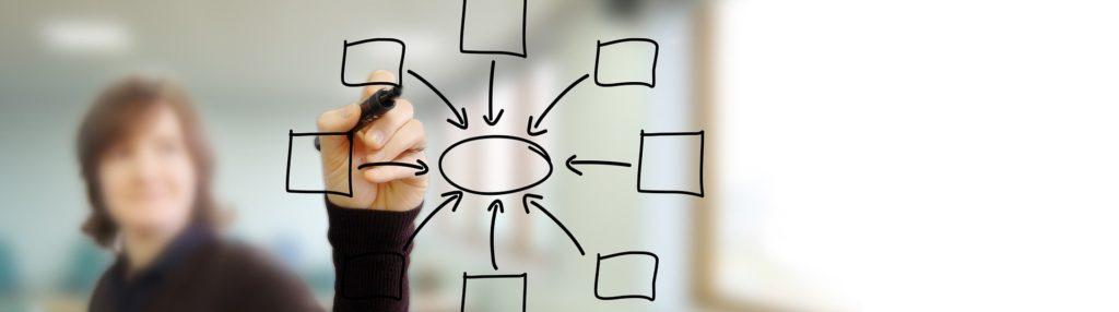 Gemeinsam im Netz – Lernen mit persönlichen digitalen Werkzeugen
